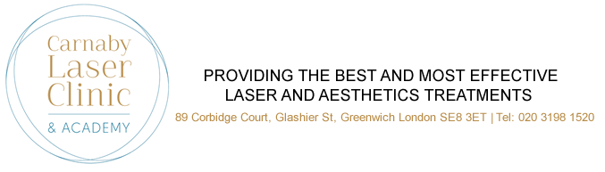 Laser Treatments Clinic London